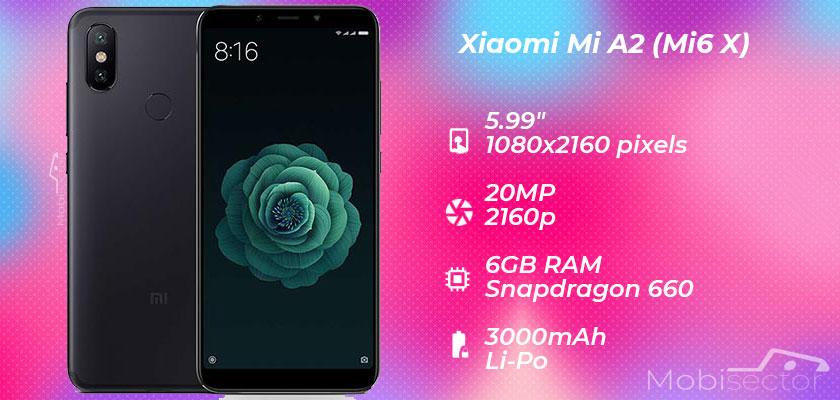 Xiaomi Mi A2 (Mi6 X) 128GB 6GB RAM Dual SIM ТОП Цени